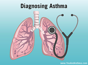 Animation - Diagnosing Asthma