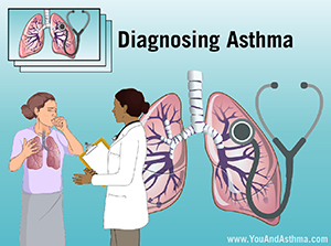 Slide Show - Diagnosing Asthma
